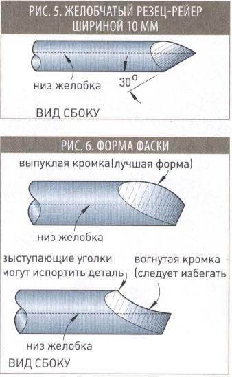 Виды заточки резцов