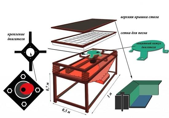 Схема устройства вибростола для производства плитки