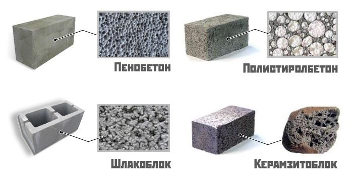 Отличия структуры различных по материалу изготовления блоков