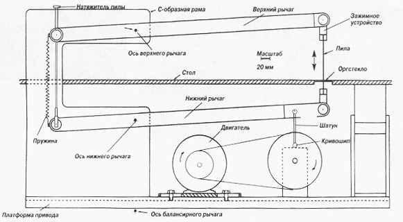 Принципиальная схема ручного электрического лобзика