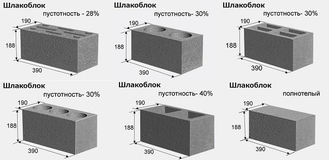 Виды и характеристики наиболее популярных моделей шлакоблоков