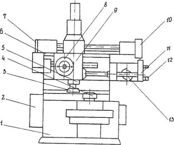 Схема зубодолбежного станка