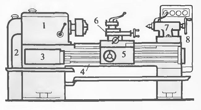 Схема конструкции токарного станка
