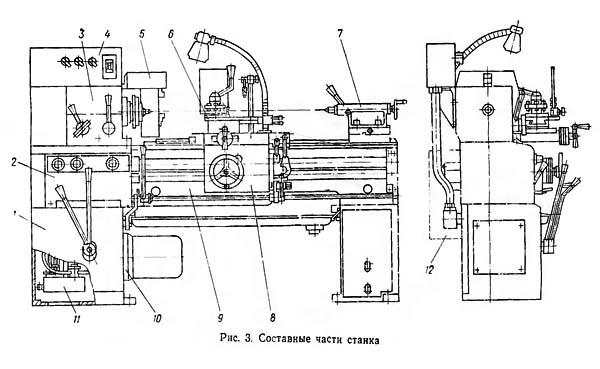 Схема станка ИТ-1М