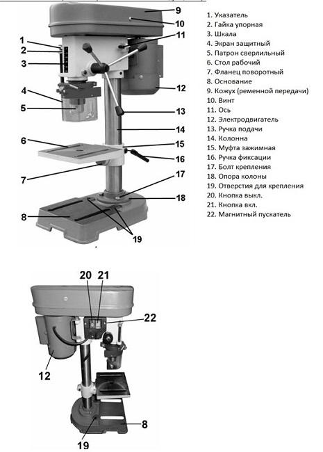 Схема конструкции сверлильного станка