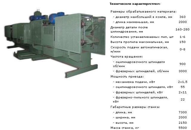 Общий вид и технические характеристики оцилиндровочного станка Термит