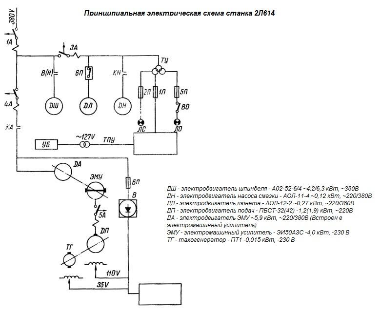 Принципиальная электрическая схема 2л614