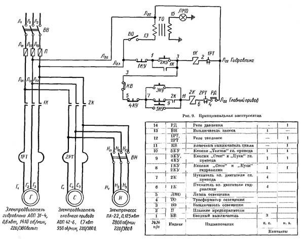 Электрическая схема зубодолбежного станка 5В12