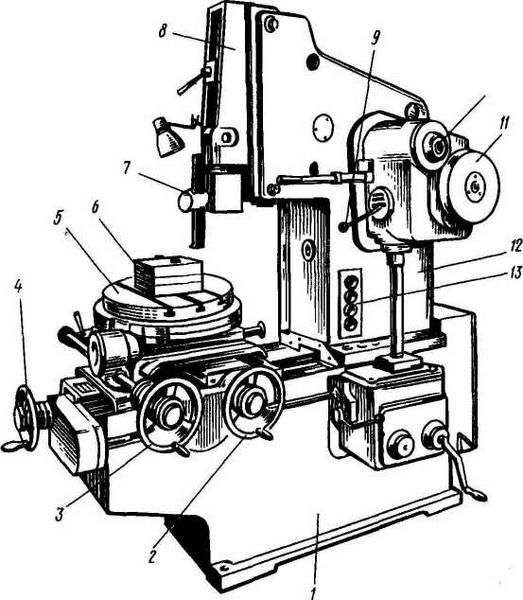 Схема конструкции долбежного станка