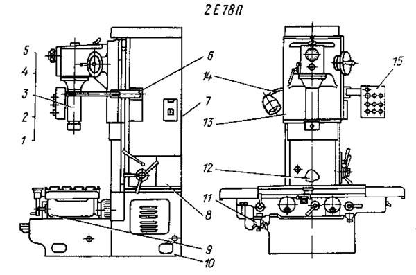 Схема конструкции радиального станка 2Е18П