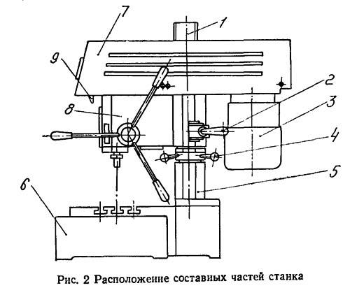 Конструкция 2М112