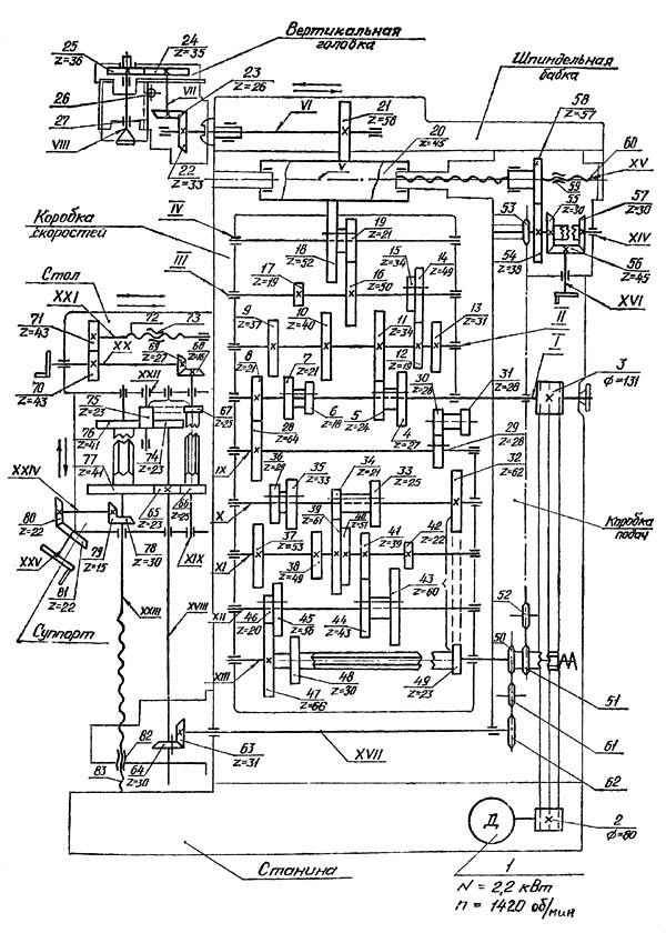 Кинематическая схема СФ-676
